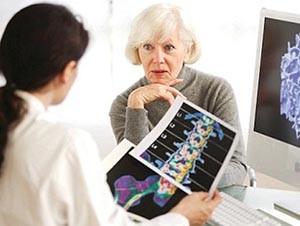 Симптомы остеопороза при климаксе