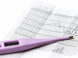 Как правильно измерять базальную температуру при менопаузе
