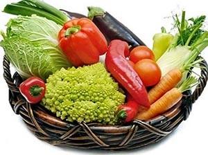 Правильное питание при климаксе для нормализации давления