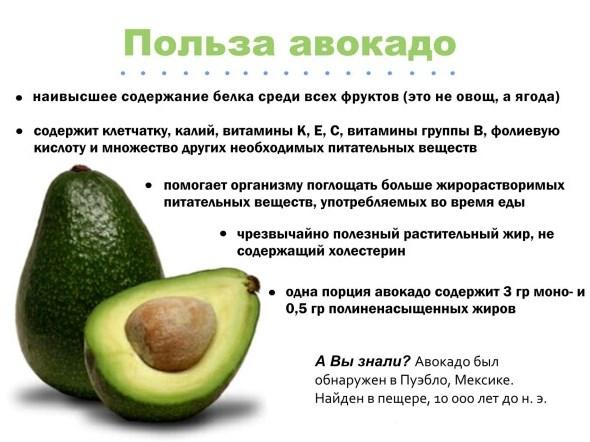 Польза авокадо во время месячных