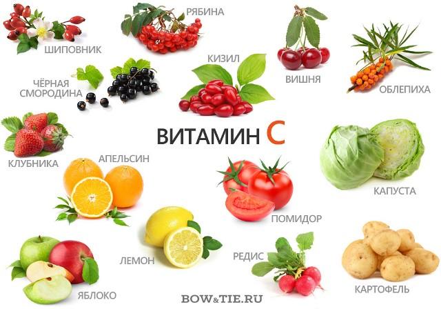 Содержание витамина С в продуктах