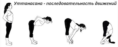 йога для месячных